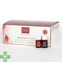 Martiderm Hair System 28 Ampollas 3 ml
